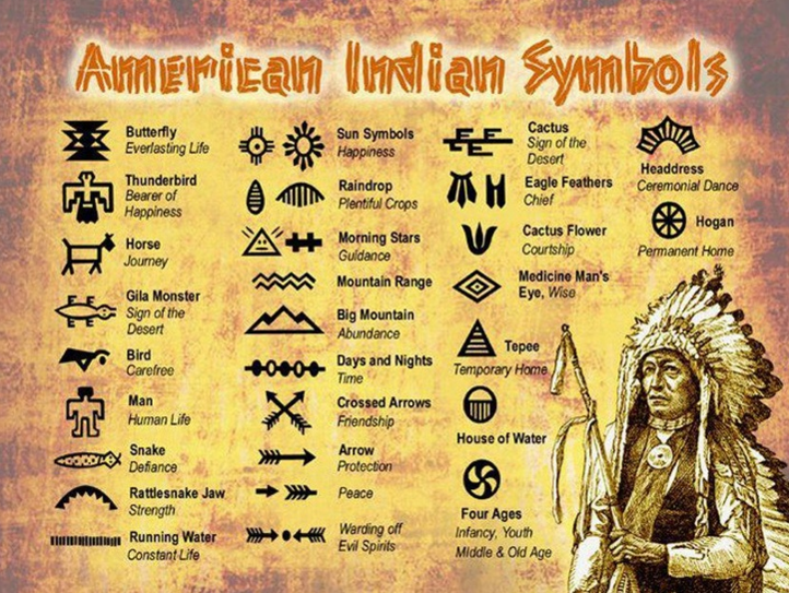 an analysis of american indian Nearly 5 million nonelderly individuals self-identify as american indian or alaska  native  source: kaiser family foundation analysis of the 2015 american.