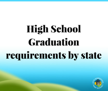 High School Graduation Requirements by state